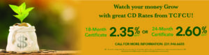 Call TCFCU for information on CD rates